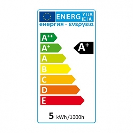 SEBSON 10er Pack GU10 LED 5W Lampe – vgl. 40W Halogen – 380 Lumen – GU10 LED warmweiß – LED Leuchtmittel 110° – 230V - 1