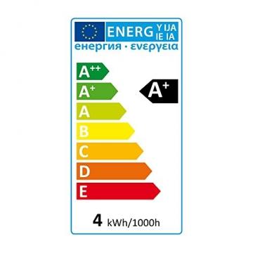 SEBSON LED Lampe GU5.3 / MR16 warmweiß 3.5W, ersetzt 35W Glühlampe, 280 Lumen, 12V DC, Leuchtmittel 110°, 10er Pack -